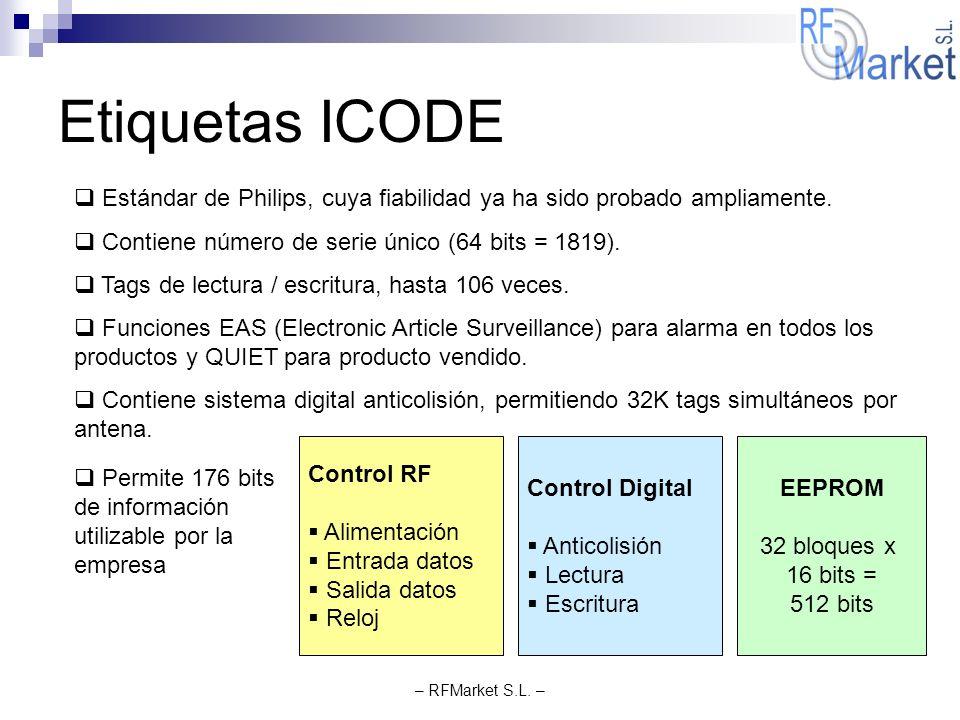 Etiquetas ICODE Estándar de Philips, cuya fiabilidad ya ha sido probado ampliamente. Contiene número de serie único (64 bits = 1819).