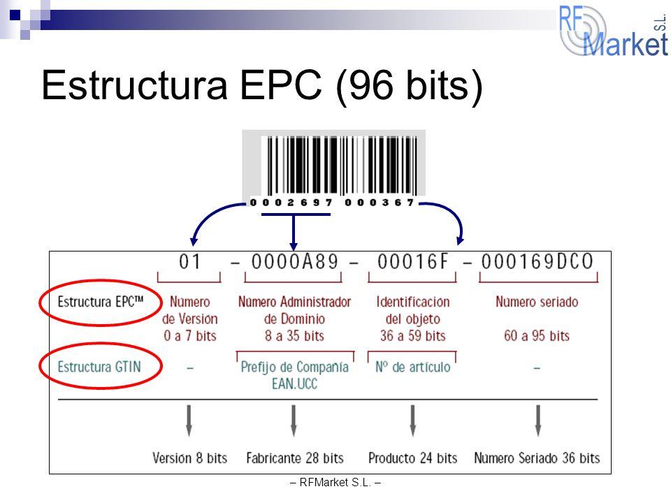 Estructura EPC (96 bits) Los objetos son etiquetados con tags que almacenan la informacion, la cual define al objeto de manera estructurada.