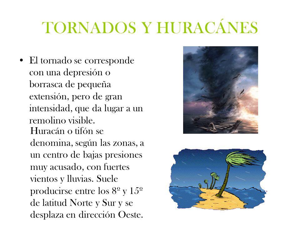 TORNADOS Y HURACÁNES