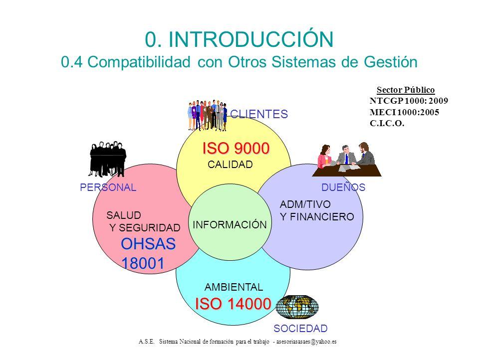 0. INTRODUCCIÓN 0.4 Compatibilidad con Otros Sistemas de Gestión