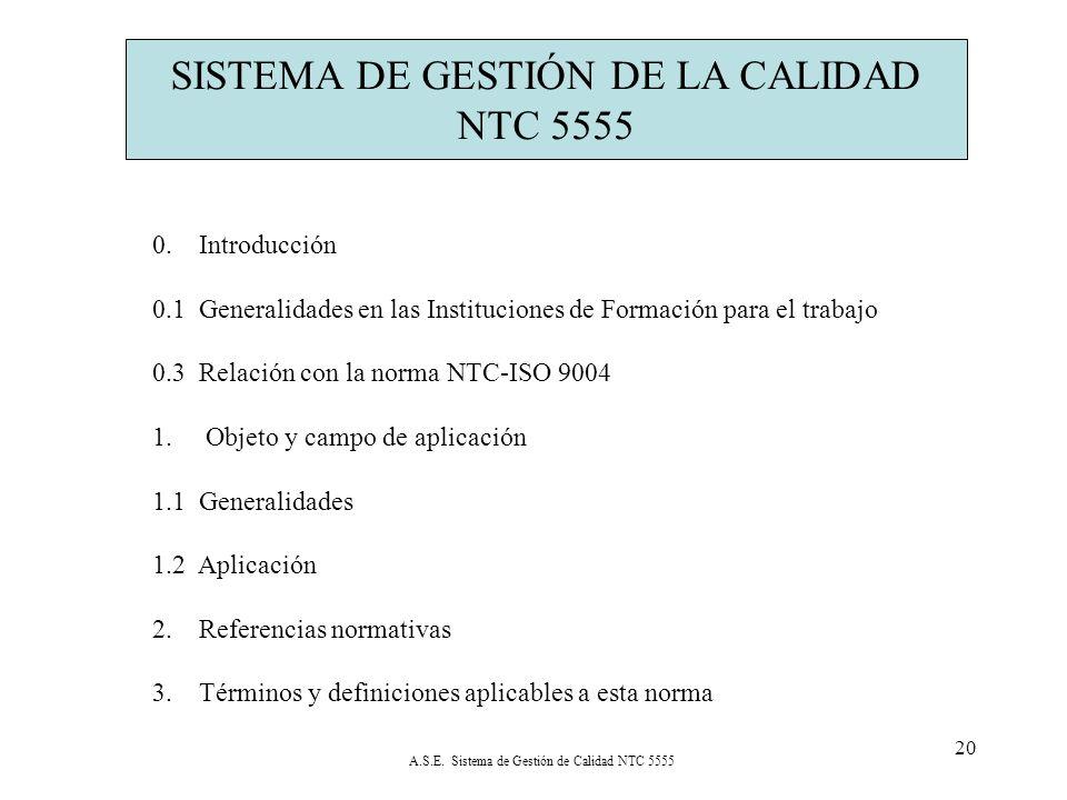 SISTEMA DE GESTIÓN DE LA CALIDAD NTC 5555