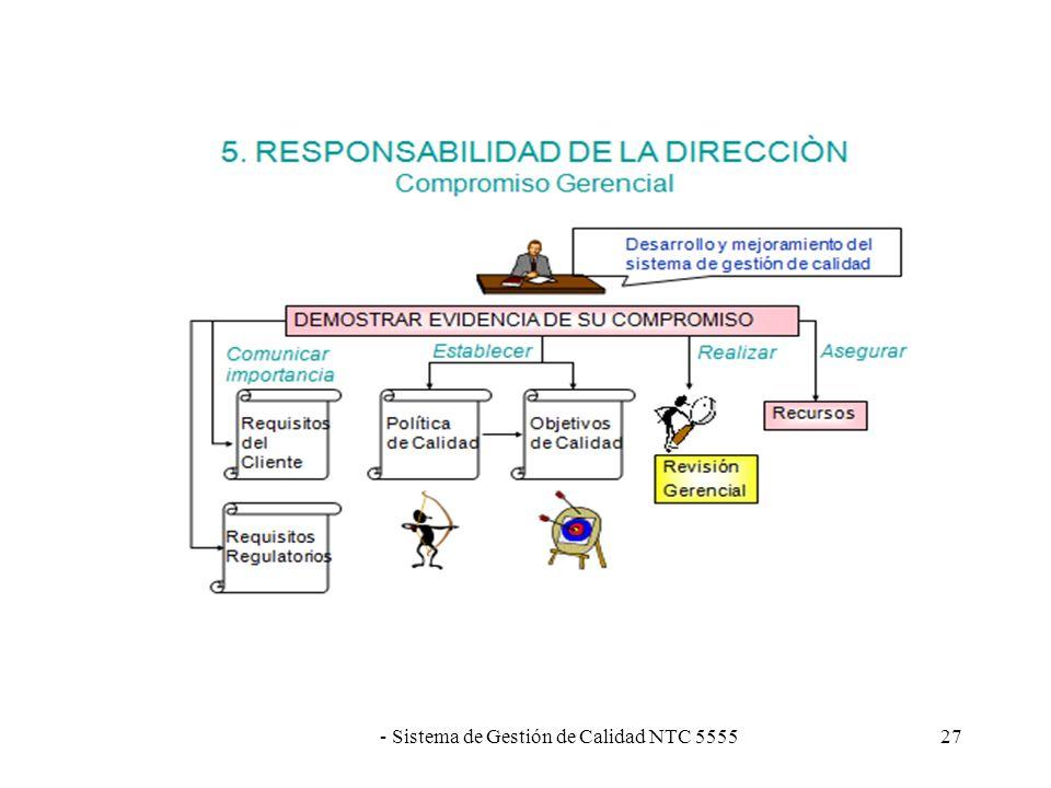 - Sistema de Gestión de Calidad NTC 5555