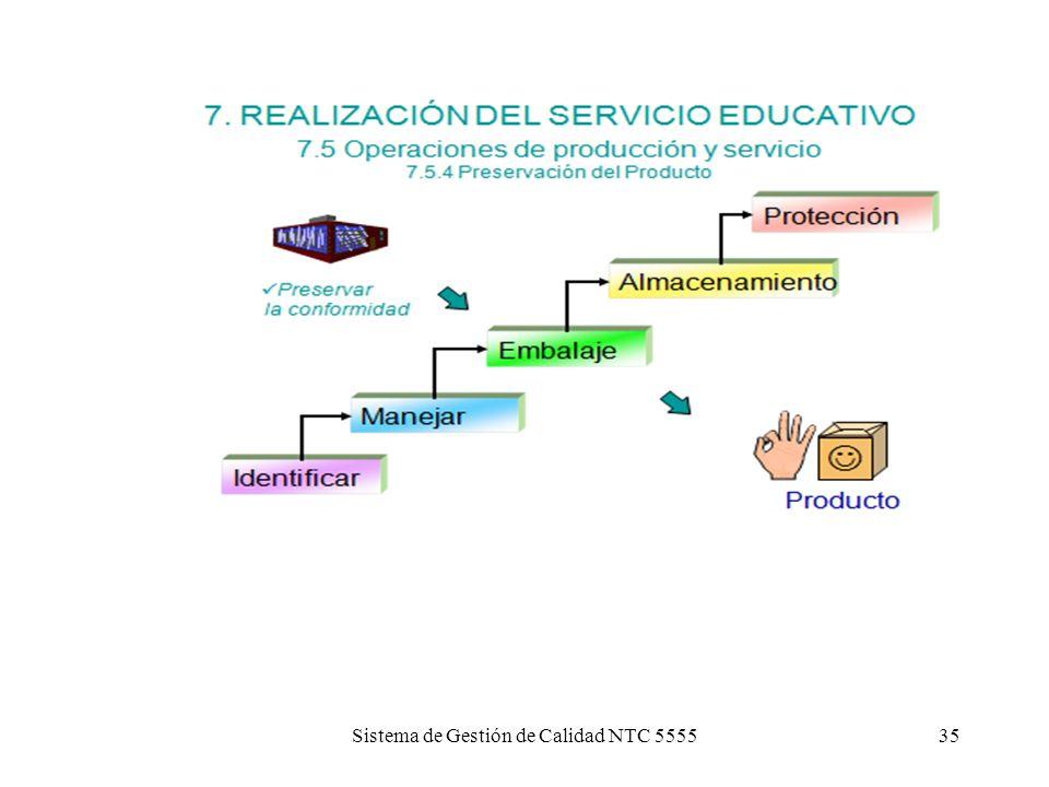 Sistema de Gestión de Calidad NTC 5555