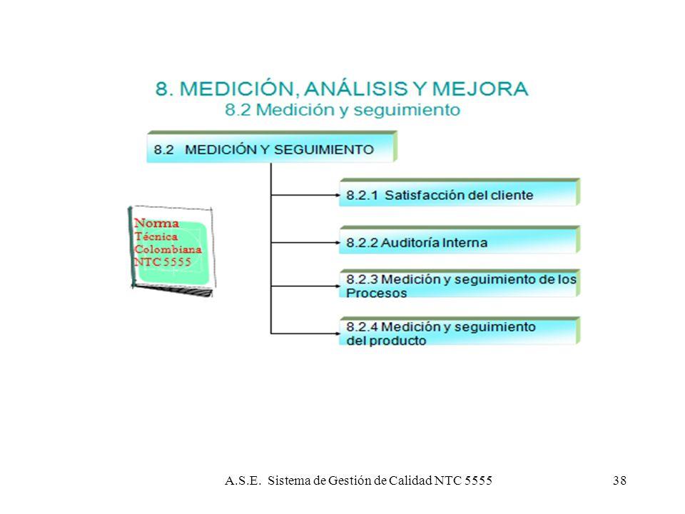 A.S.E. Sistema de Gestión de Calidad NTC 5555