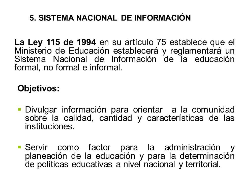 5. SISTEMA NACIONAL DE INFORMACIÓN