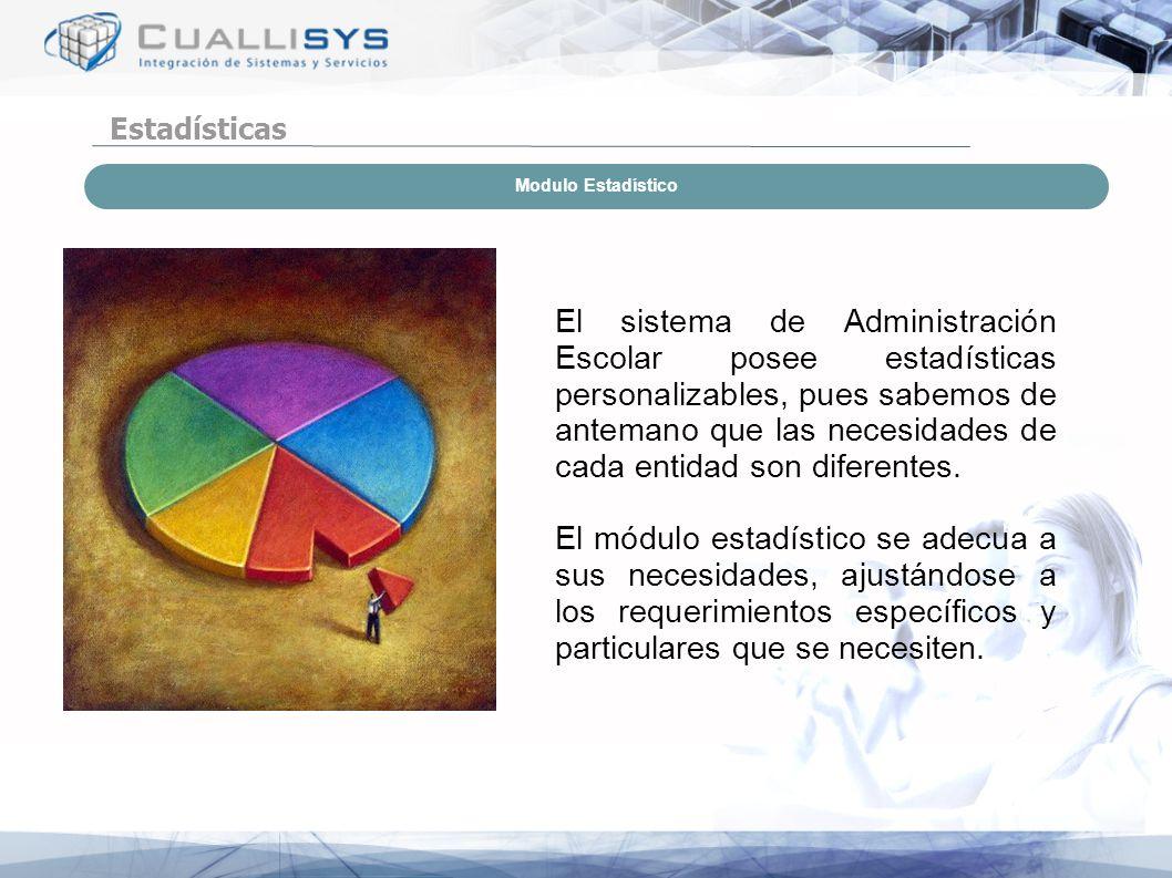 EstadísticasModulo Estadístico.