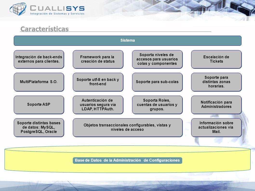 Características 9 Sistema Integración de back-ends
