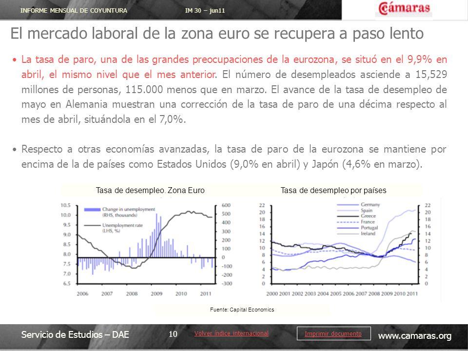 El mercado laboral de la zona euro se recupera a paso lento