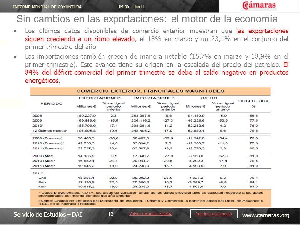 Sin cambios en las exportaciones: el motor de la economía