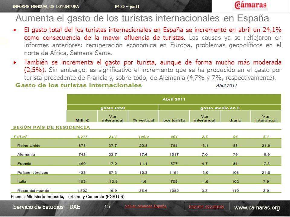 Aumenta el gasto de los turistas internacionales en España