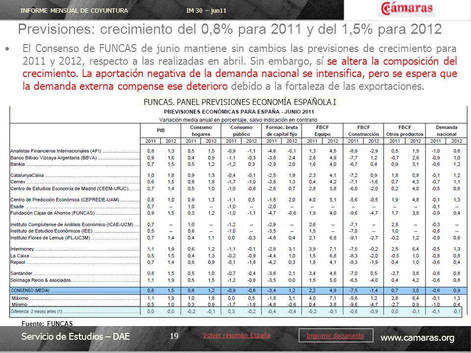 Previsiones: crecimiento del 0,8% para 2011 y del 1,5% para 2012