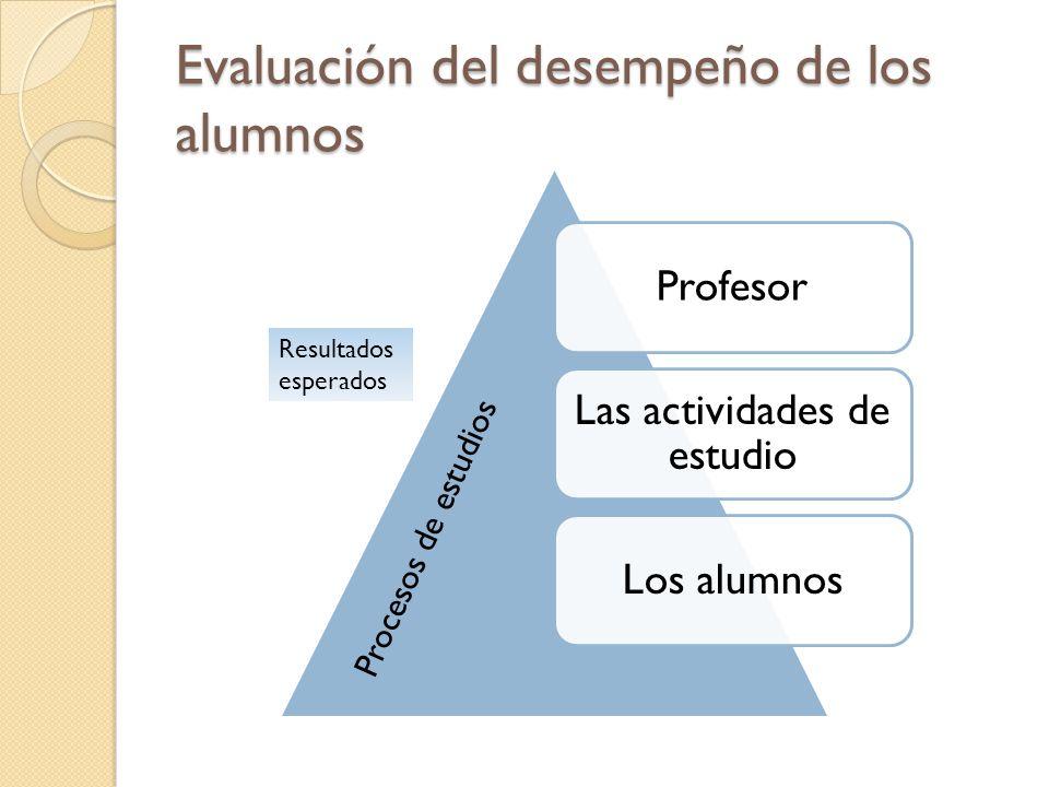 Evaluación del desempeño de los alumnos