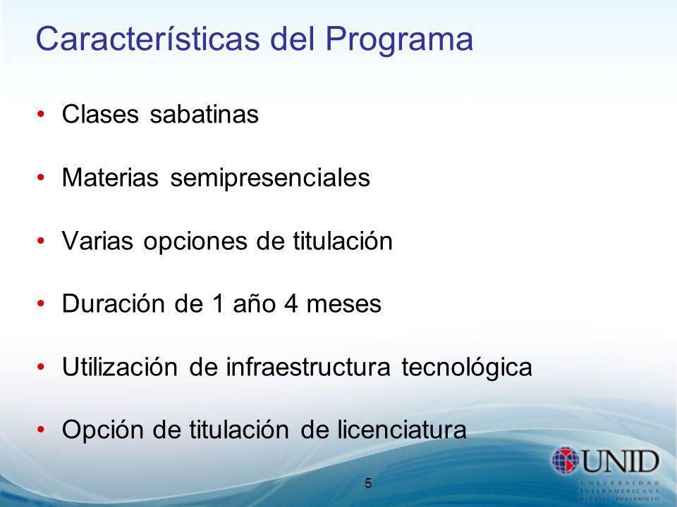 Universidad interamericana para el desarrollo posgrados for Licenciaturas sabatinas