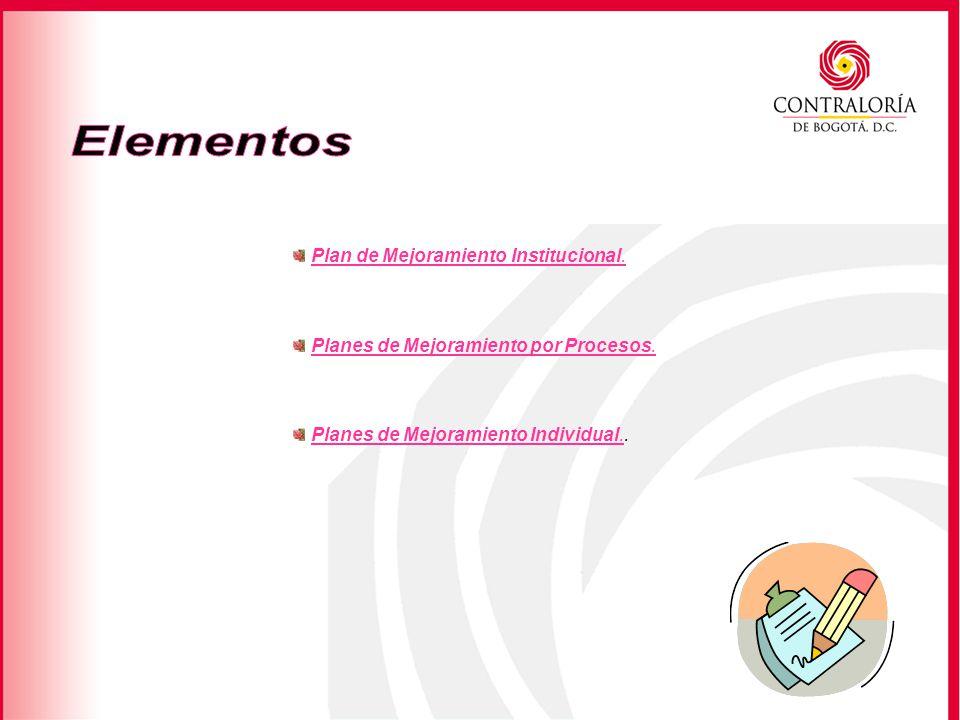 Elementos Plan de Mejoramiento Institucional.