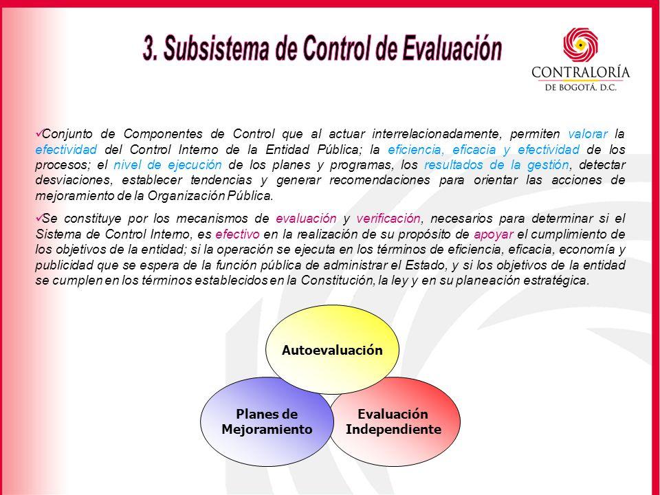 3. Subsistema de Control de Evaluación