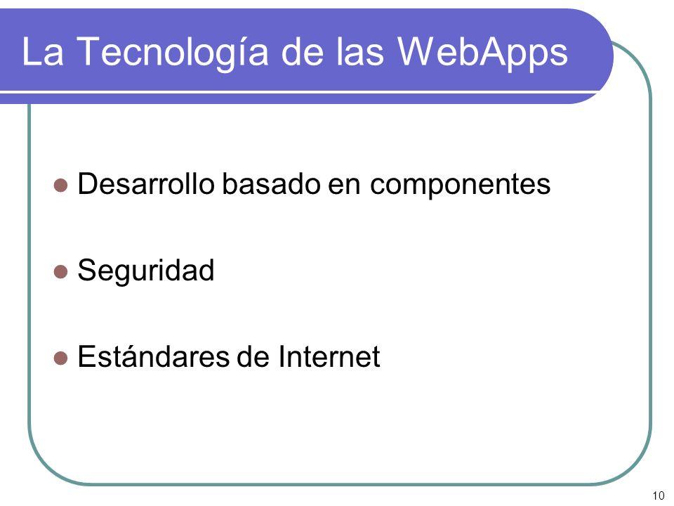 La Tecnología de las WebApps