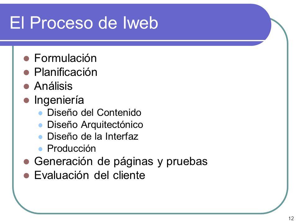 El Proceso de Iweb Formulación Planificación Análisis Ingeniería