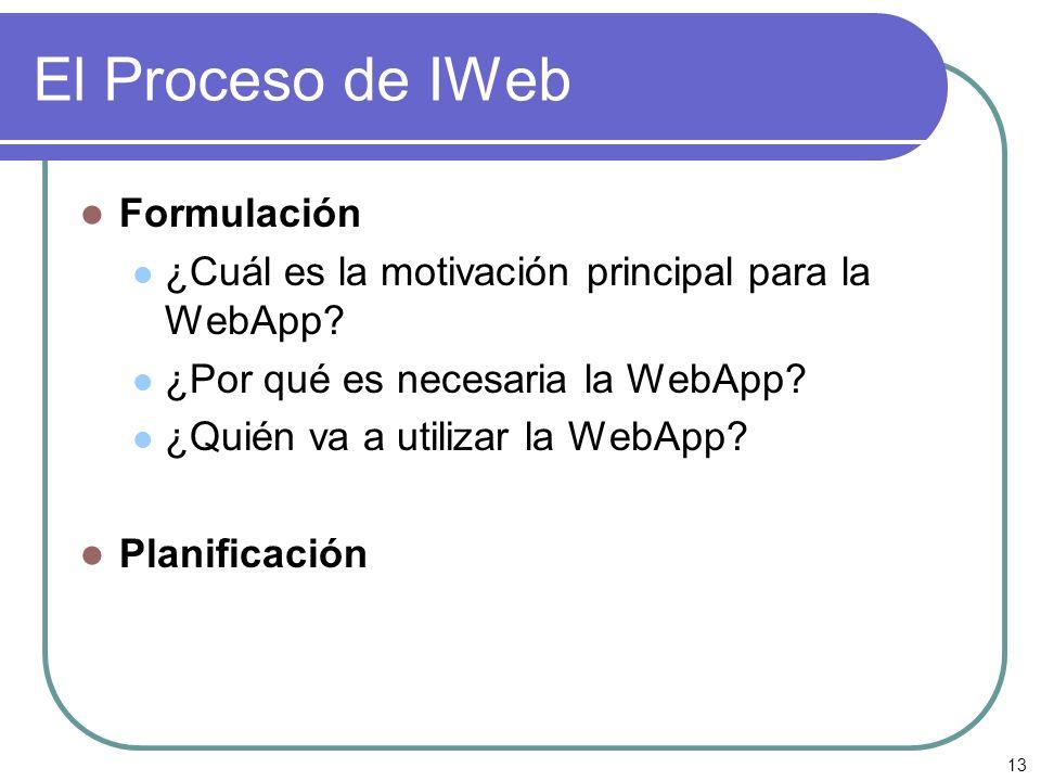 El Proceso de IWeb Formulación