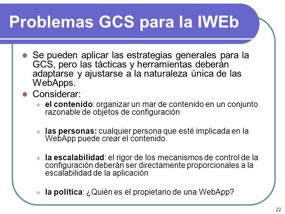 Problemas GCS para la IWEb