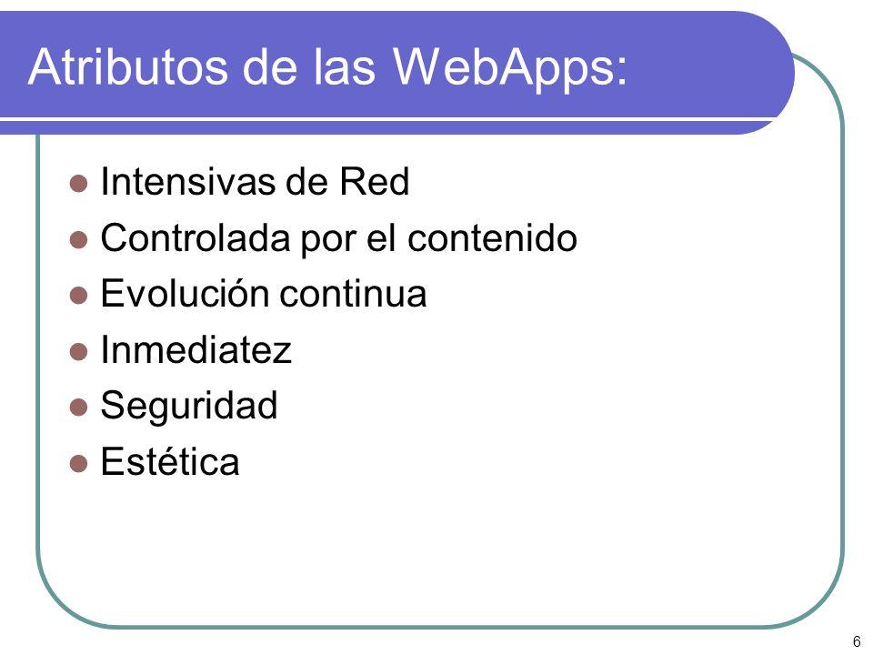 Atributos de las WebApps: