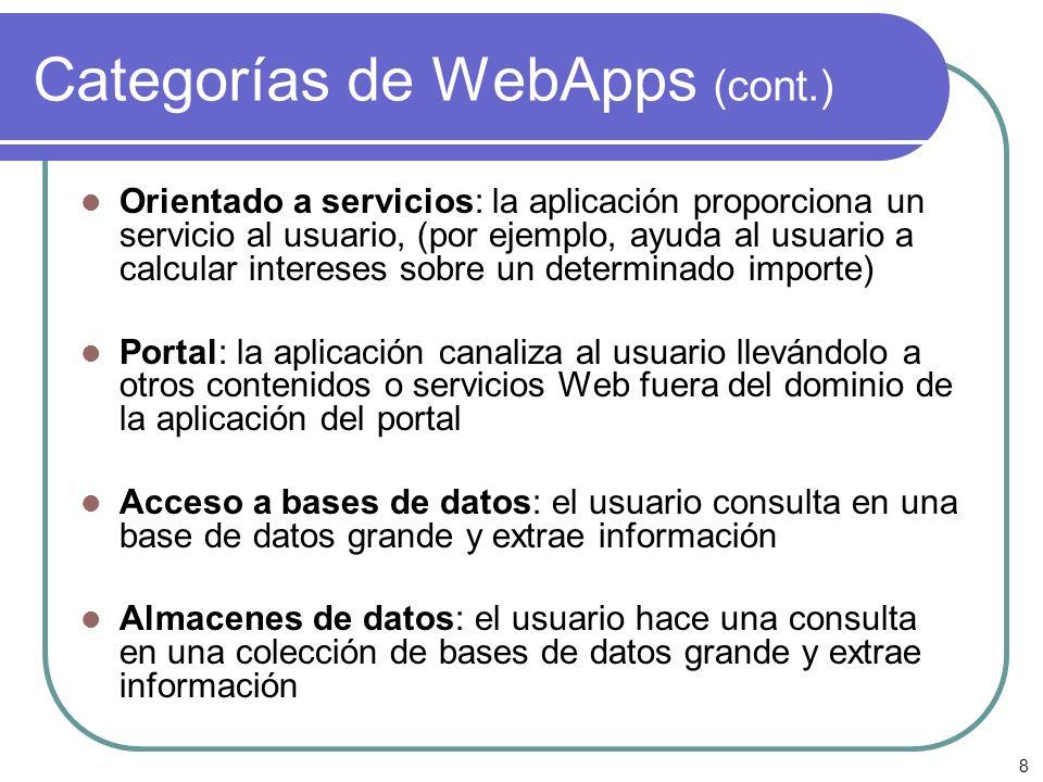 Categorías de WebApps (cont.)