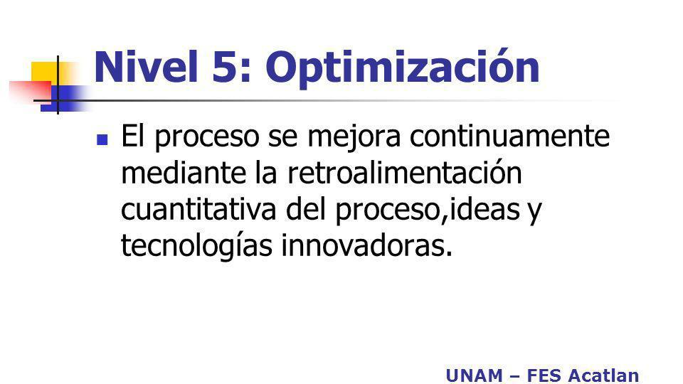 Nivel 5: Optimización El proceso se mejora continuamente mediante la retroalimentación cuantitativa del proceso,ideas y tecnologías innovadoras.