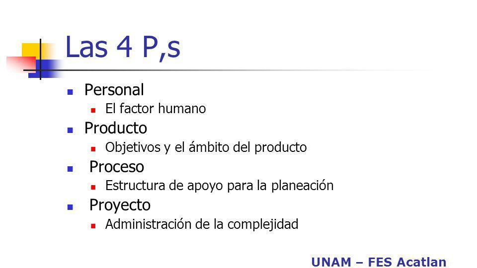 Las 4 P,s Personal Producto Proceso Proyecto El factor humano