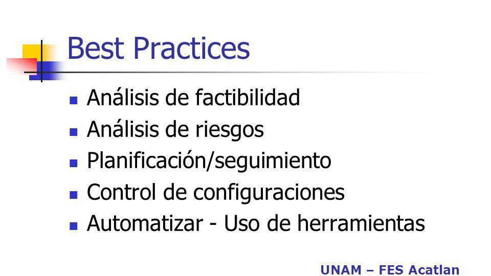 Best Practices Análisis de factibilidad Análisis de riesgos