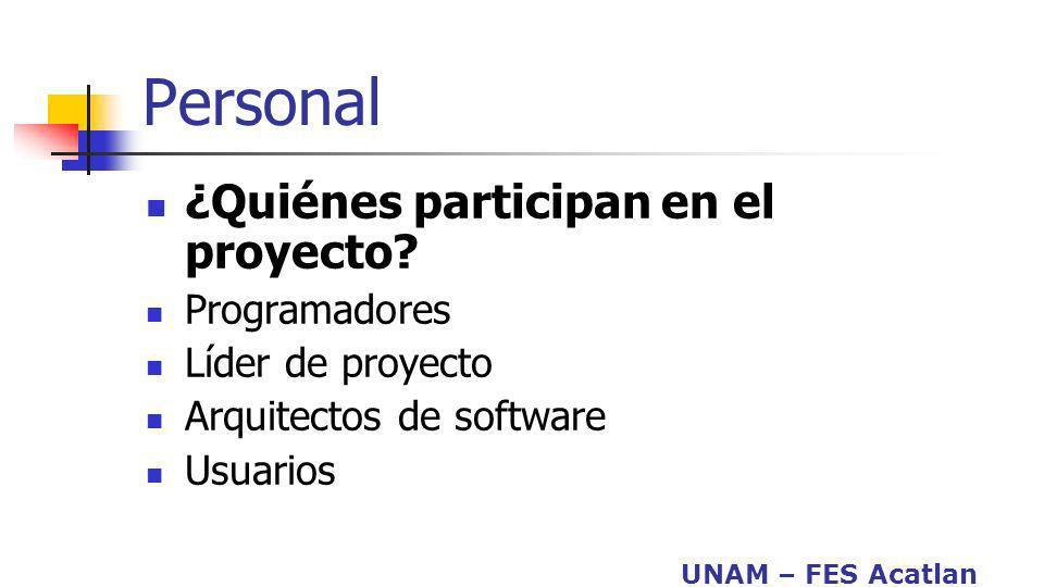 Personal ¿Quiénes participan en el proyecto Programadores