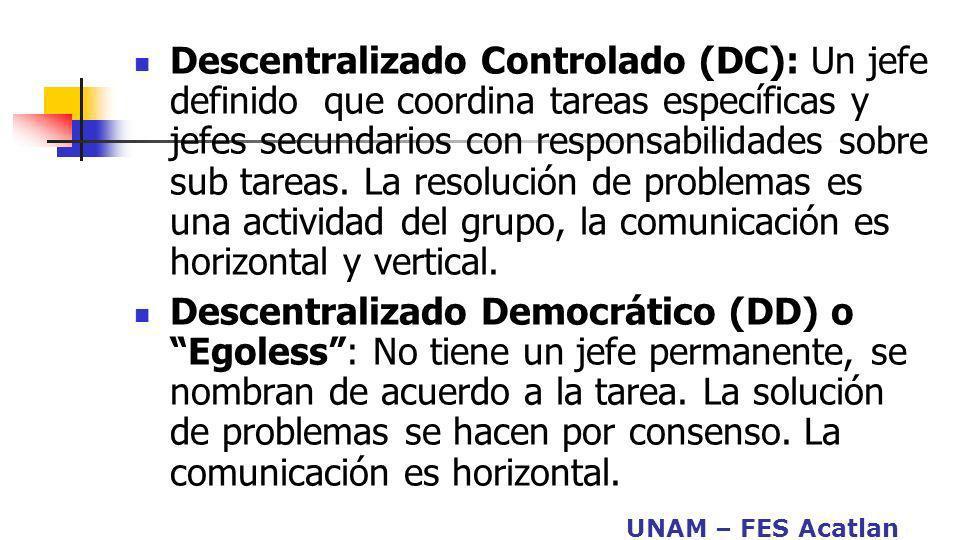 Descentralizado Controlado (DC): Un jefe definido que coordina tareas específicas y jefes secundarios con responsabilidades sobre sub tareas. La resolución de problemas es una actividad del grupo, la comunicación es horizontal y vertical.