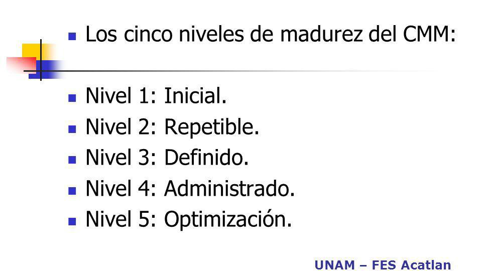 Los cinco niveles de madurez del CMM: