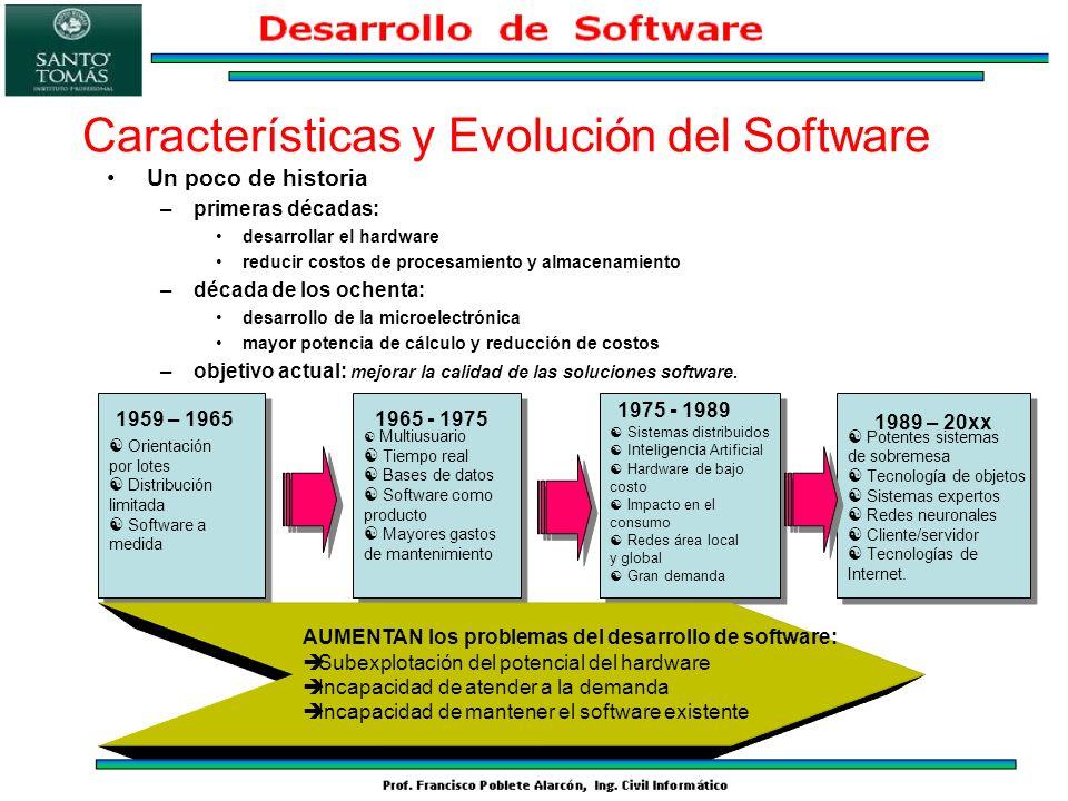 Características y Evolución del Software