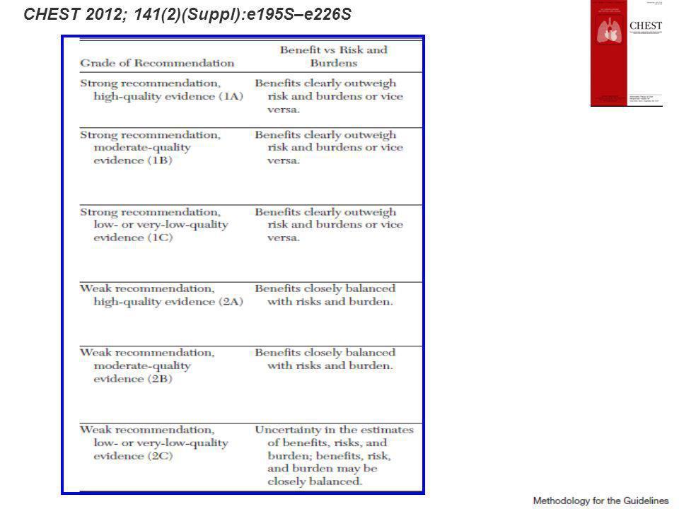 CHEST 2012; 141(2)(Suppl):e195S–e226S