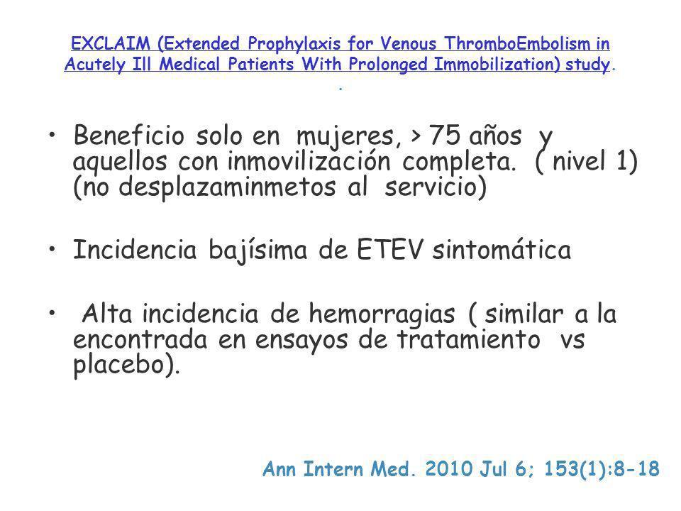 Incidencia bajísima de ETEV sintomática