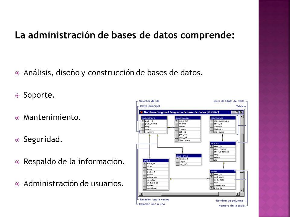 La administración de bases de datos comprende: