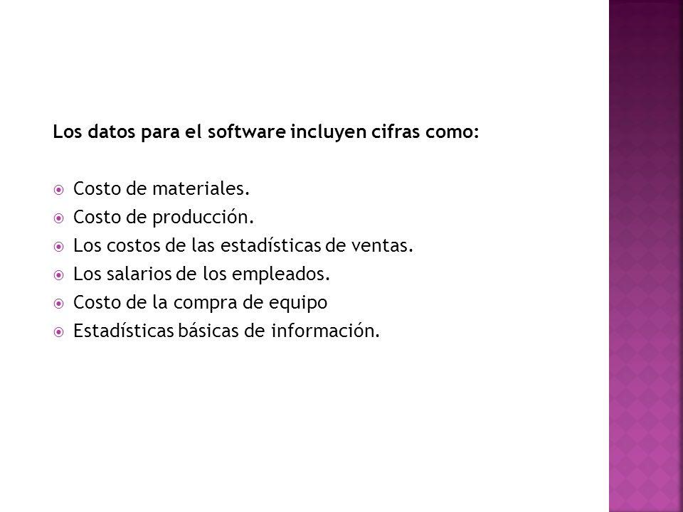 Los datos para el software incluyen cifras como: