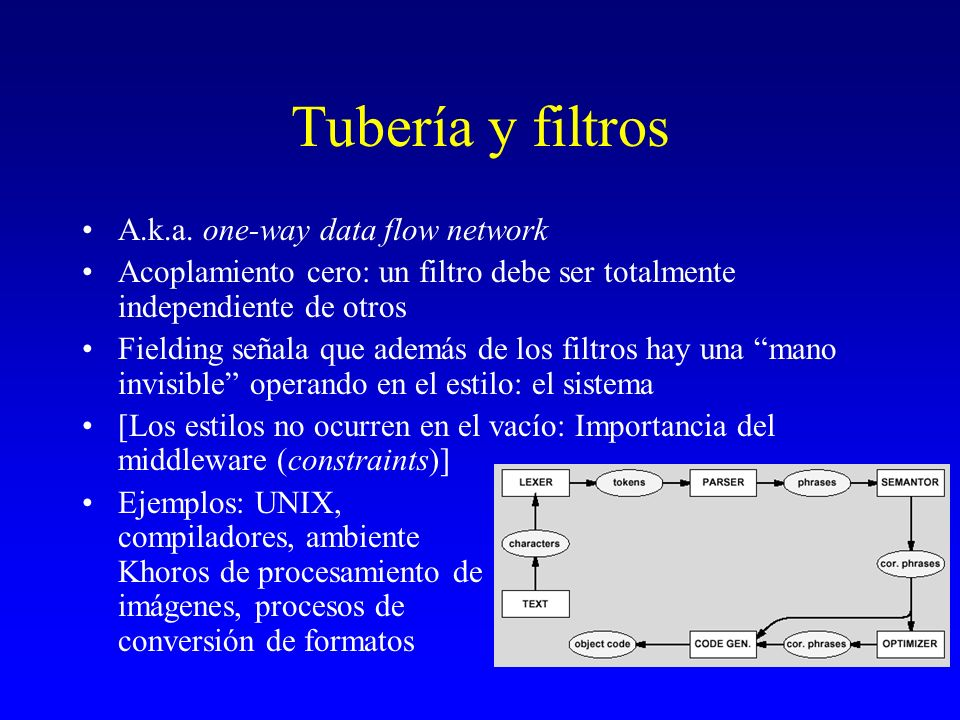 Tubería y filtros A.k.a. one-way data flow network