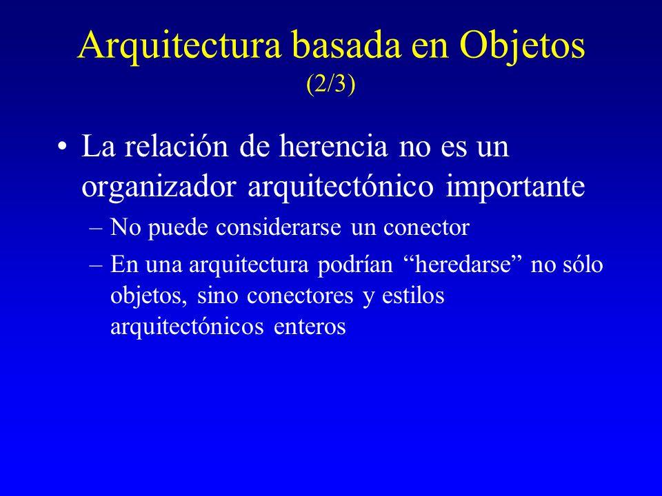 Arquitectura basada en Objetos (2/3)