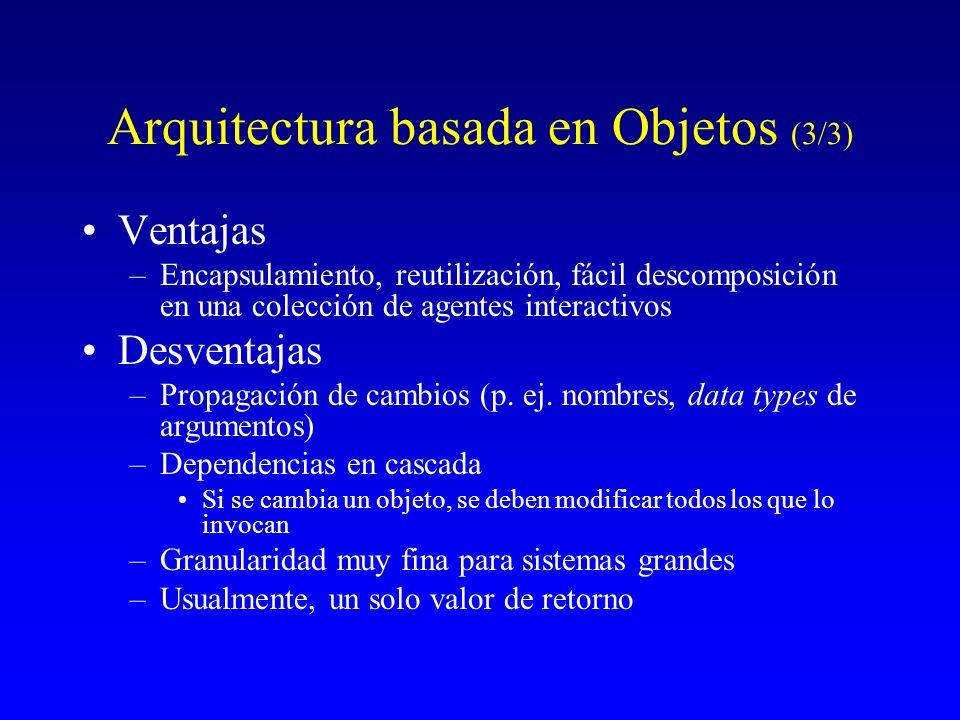 Arquitectura basada en Objetos (3/3)