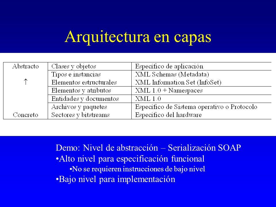Arquitectura en capas Demo: Nivel de abstracción – Serialización SOAP