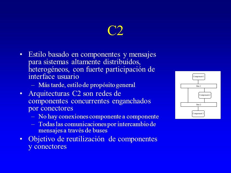 C2 Estilo basado en componentes y mensajes para sistemas altamente distribuidos, heterogéneos, con fuerte participación de interface usuario.