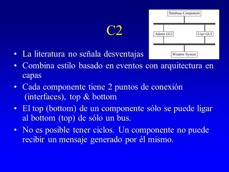 C2 La literatura no señala desventajas