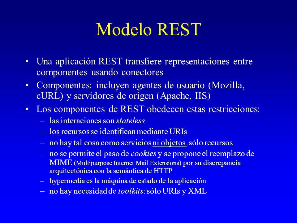 Modelo RESTUna aplicación REST transfiere representaciones entre componentes usando conectores.