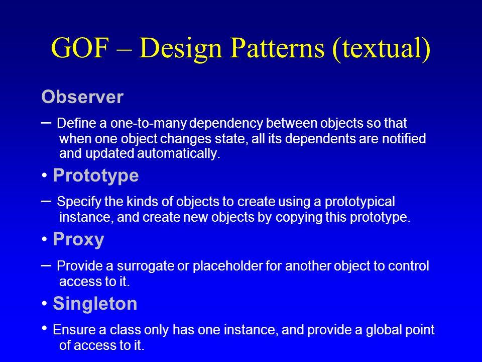 GOF – Design Patterns (textual)