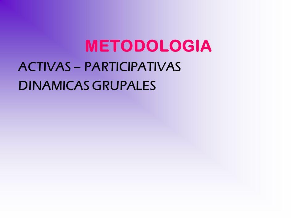 METODOLOGIA ACTIVAS – PARTICIPATIVAS DINAMICAS GRUPALES