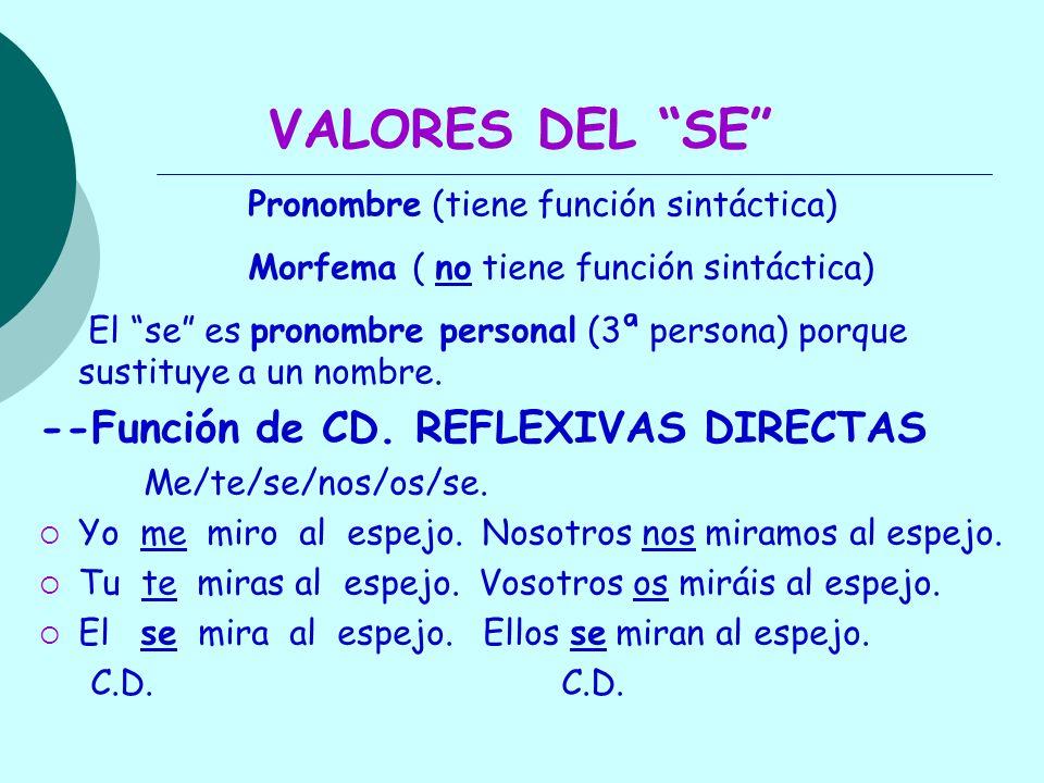 VALORES DEL SE --Función de CD. REFLEXIVAS DIRECTAS
