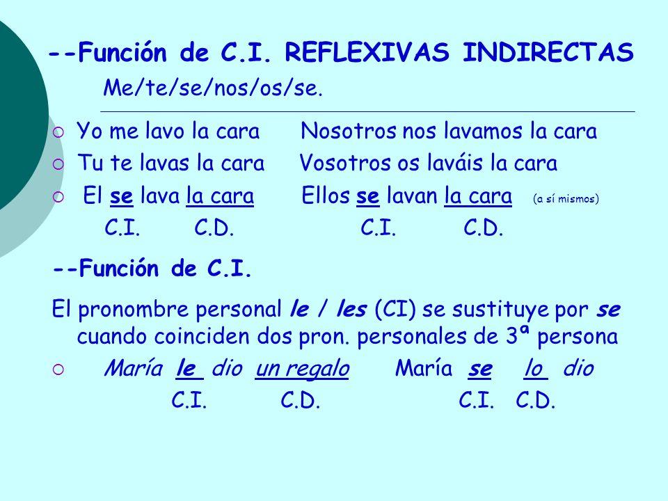 --Función de C.I. REFLEXIVAS INDIRECTAS Me/te/se/nos/os/se.