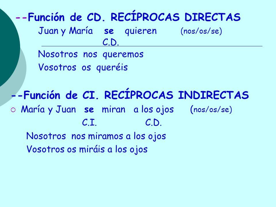--Función de CI. RECÍPROCAS INDIRECTAS