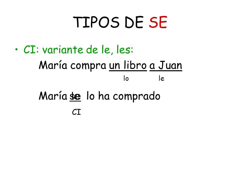 TIPOS DE SE CI: variante de le, les: María compra un libro a Juan
