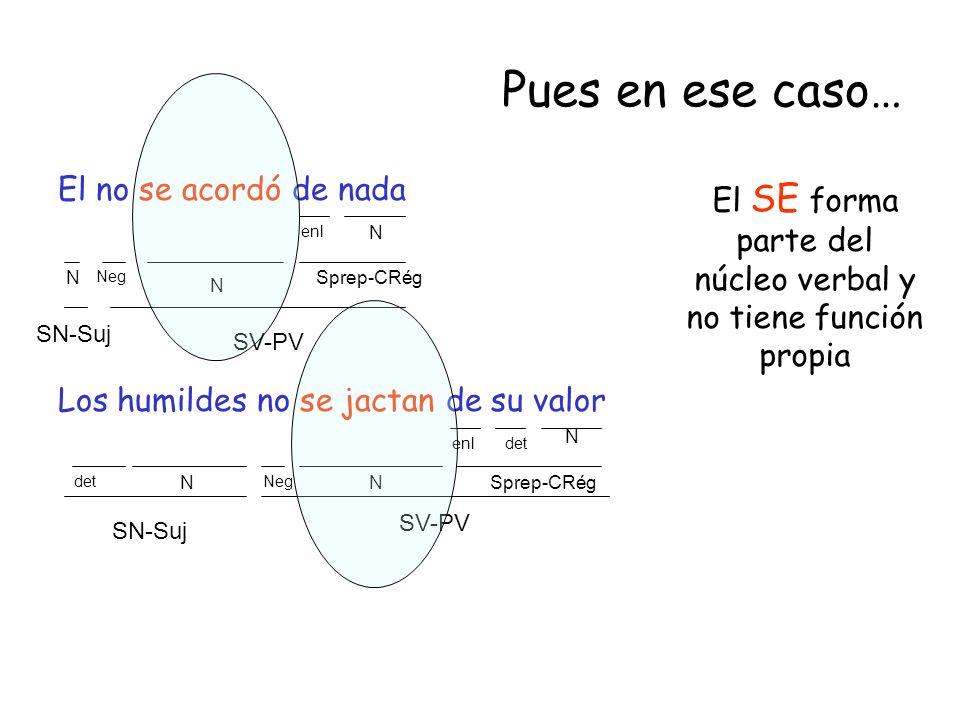El SE forma parte del núcleo verbal y no tiene función propia